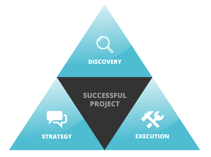 3-step-process-alt
